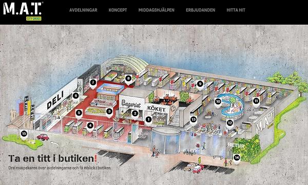 Bild från Citygross / Bergendahls Foods nya matkedja M.A.T i Helsingborg hemsida hur butiken är uppbygd