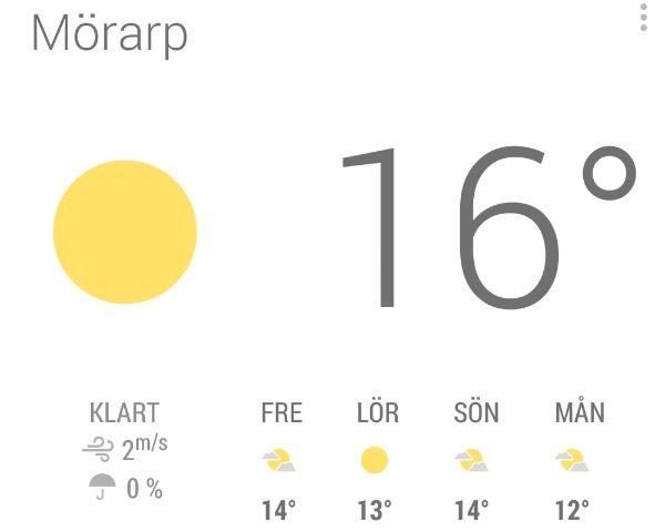 16 grader varmt under dagen, den 28 mars 2014