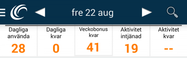 Dagens propoints rapport