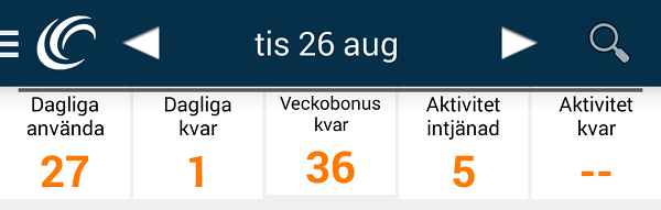 Dagens propoints summering